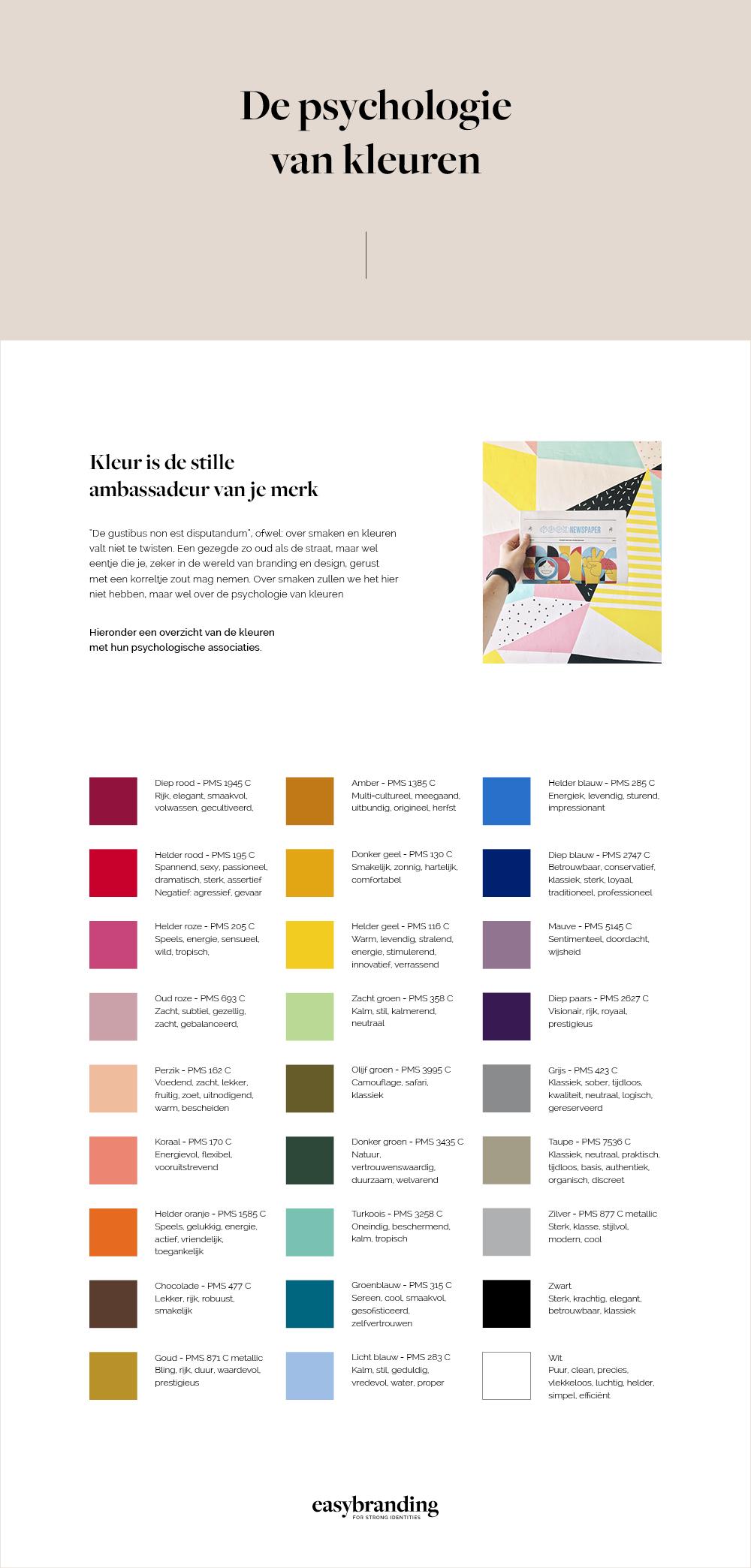 de psychologie van kleuren