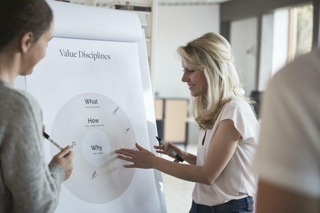 Brand strategy - grafisch bureau Easybranding uit Kortrijk