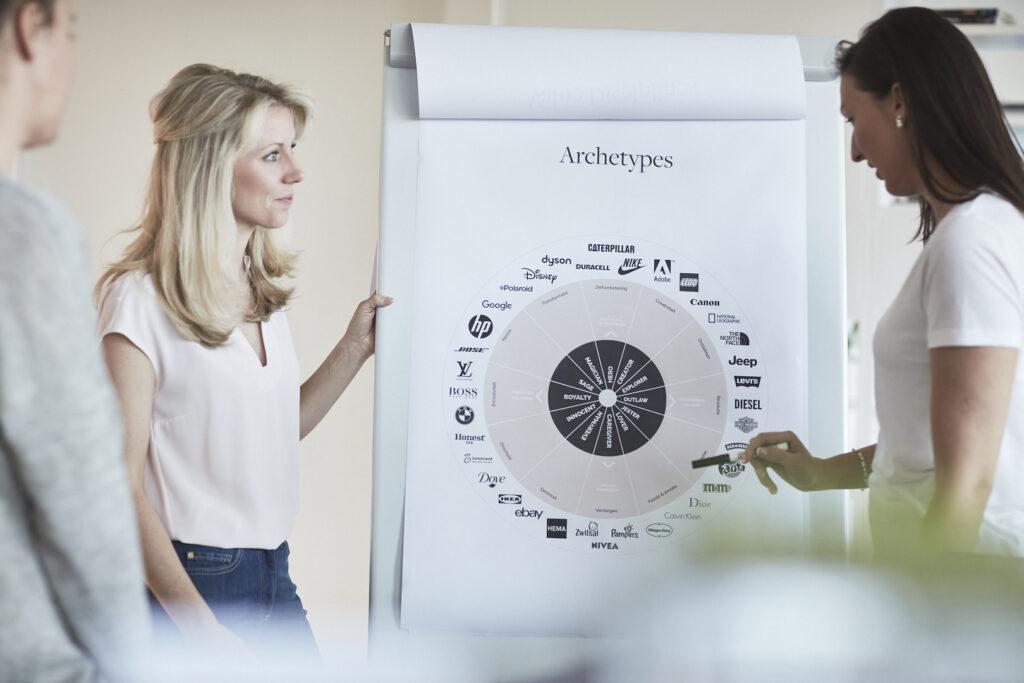 Positionering en branding - Easybranding Kortrijk
